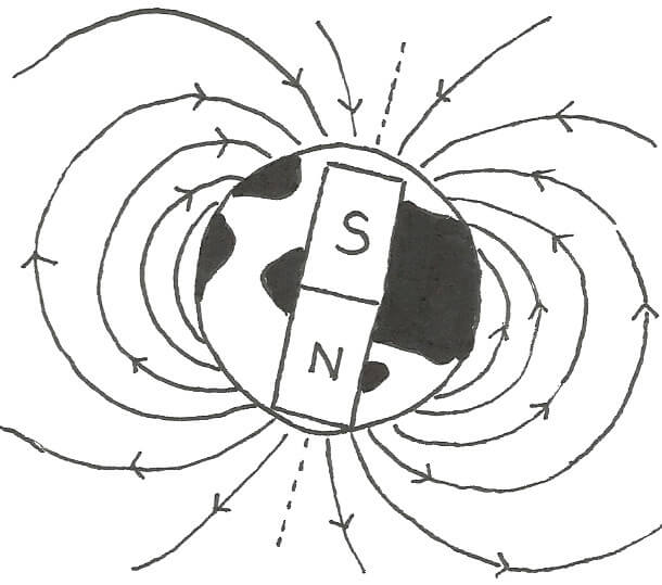 Camp magnètic