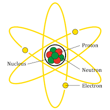 File:Atom Diagram.svg - Wikimedia Commons